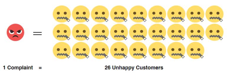 clienti insoddisfatti