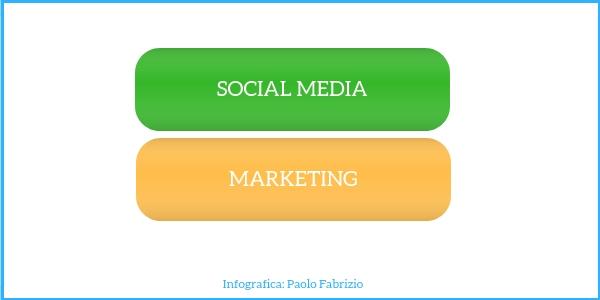 SocialCustomerService1